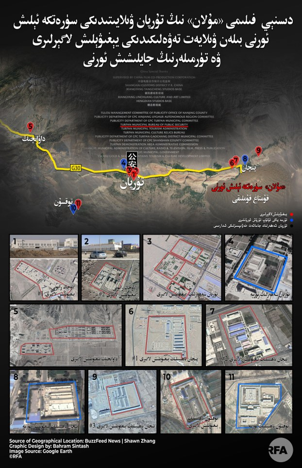Internment Camp Sites and  Mulan Film Locations in the Xinjiang Uyghur Autonomous Region's Turpan Prefecture