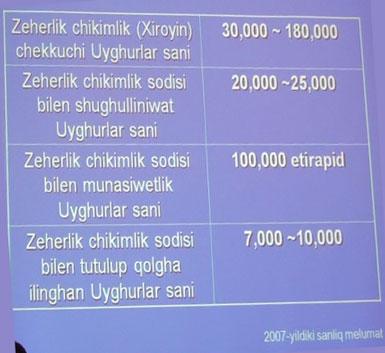 Uyghurlarda-eydiz--kisili-385.jpg
