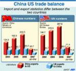 TRADE-BALANCE-US-CHINA-150.jpg